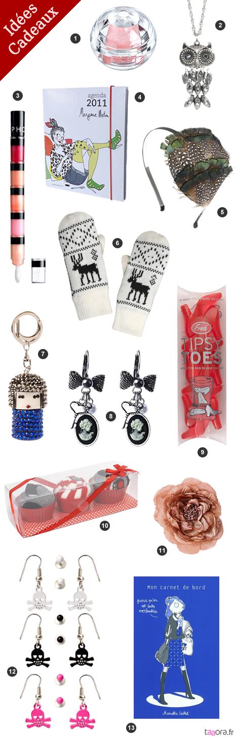 56 id es cadeaux de no l pour tous les budgets taaora blog mode tendances looks - Cadeaux a moins de 10 euros ...