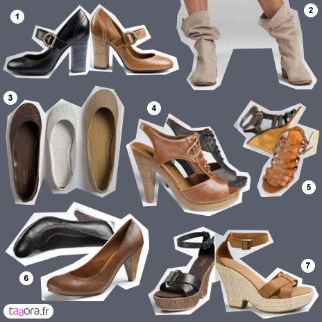 Chaussures La Redoute