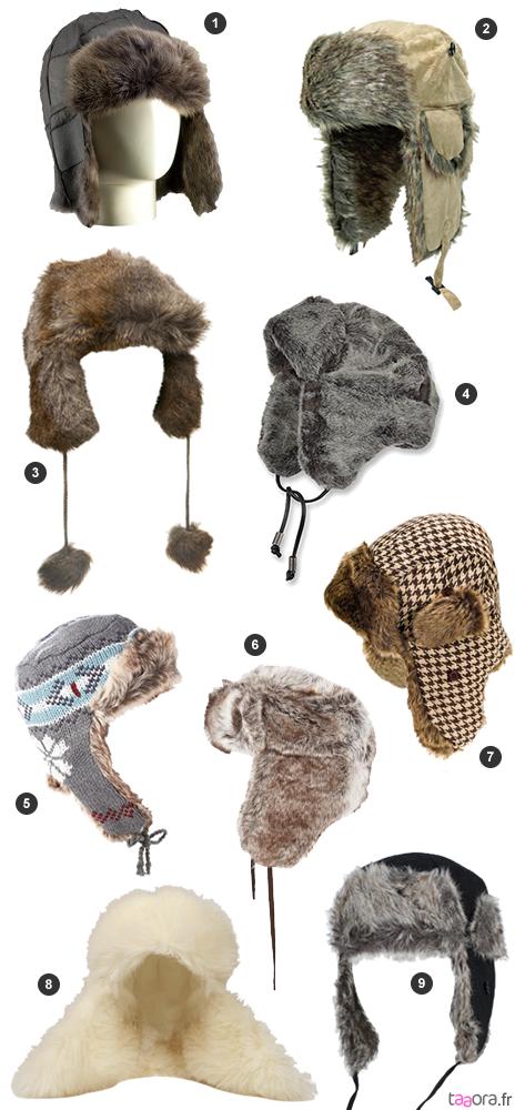 Chapeaux de fourrure