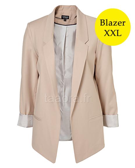Blazer tendance Automne/Hiver 2011-2012