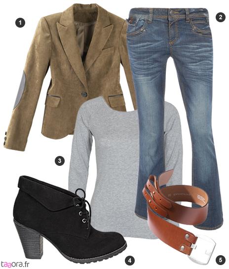 Top Idée de look avec un jean bootcut – Taaora – Blog Mode, Tendances  BP93