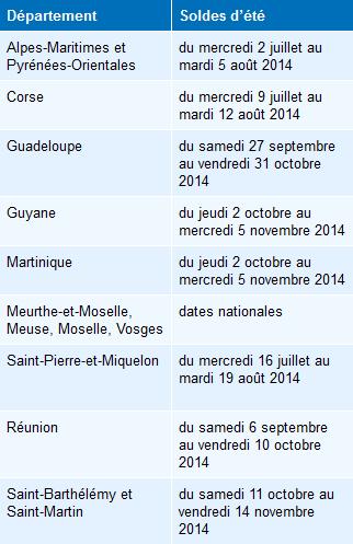 Dates des soldes d t 2014 taaora blog mode tendances looks - Date des soldes en france ...