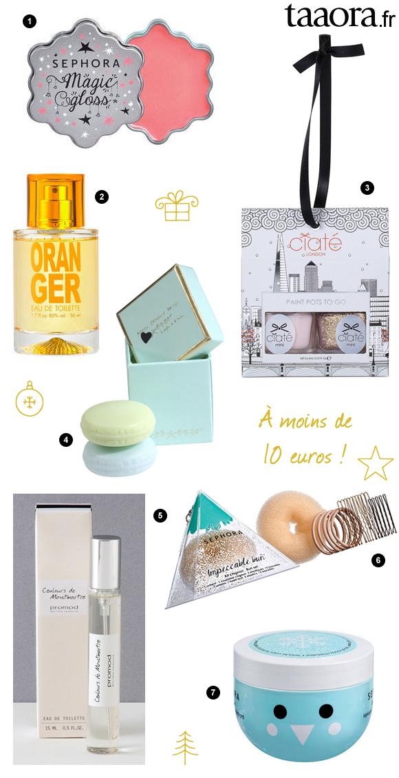 Noël 2015 : 7 idées cadeaux beauté pour femme à moins de 10 euros