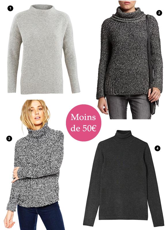 Taaora blog mode tendances looks page 113 - Liseuse moins de 50 euros ...