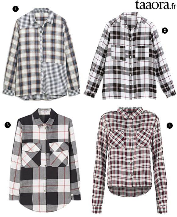 Chemise carreaux tendance hiver 2016-2017