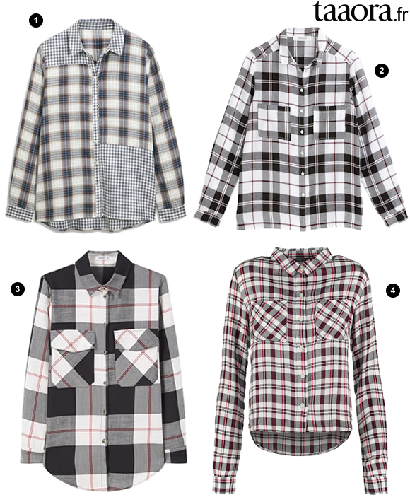 4 chemises carreaux tendances pour l automne hiver 2016 2017 moins de 30 taaora blog. Black Bedroom Furniture Sets. Home Design Ideas
