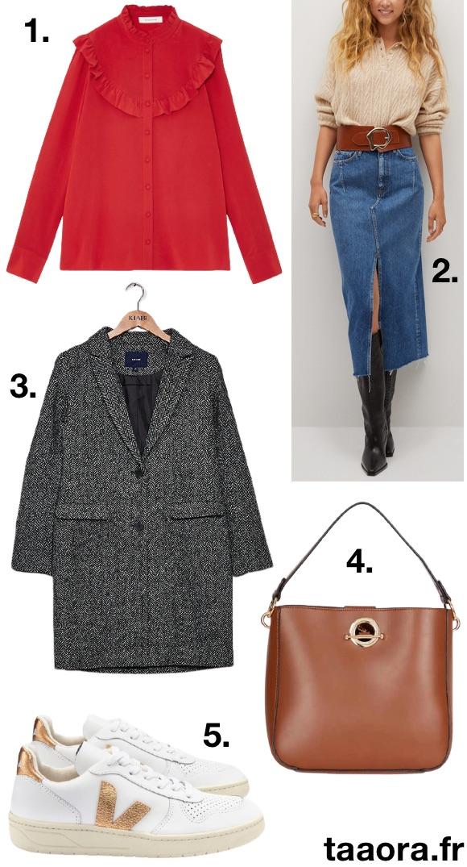 Comment s'habiller en automne-hiver 2021